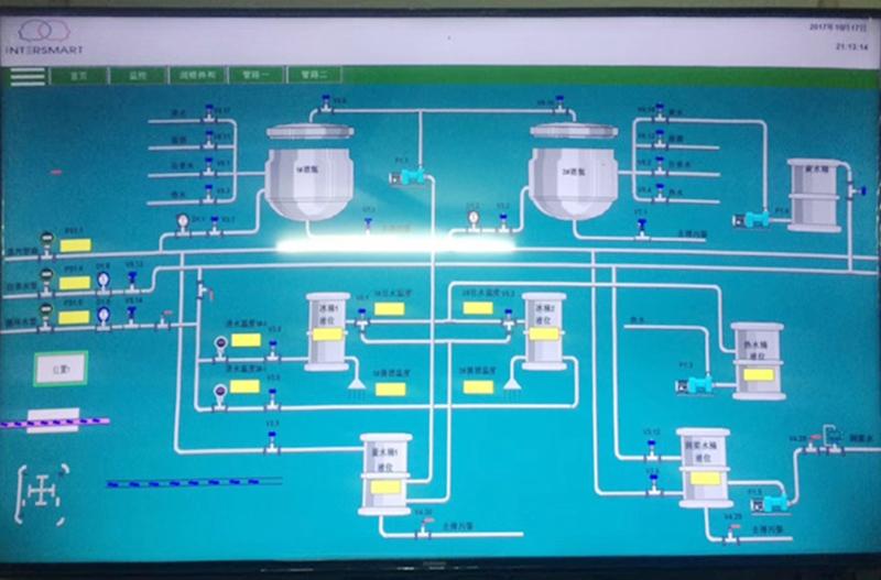 管网控制系统